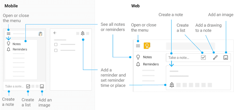 Create Google Keep notes, lists and reminders