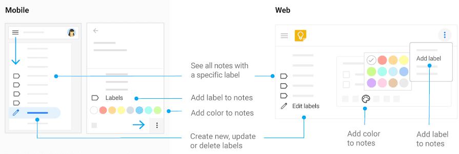 Organize Google Keep notes